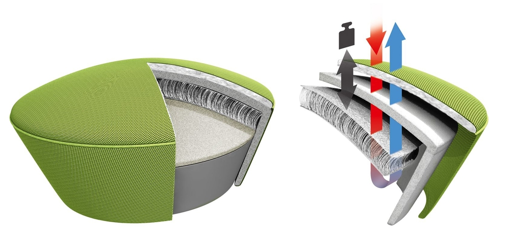 The Aeris Swopper Runner stool has a breathable AIR climate padding. Available in 5 colors. Available at Worktrainer; work actively | Worktrainer.com