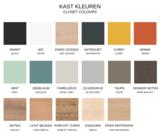 Kastkleuren HomeFit inklapbaar zit-sta bureau | Opbergbaar in een kastje | Worktrainer.nl